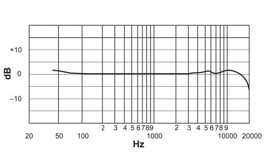 shure beta 27 condenser mic - condenser mics