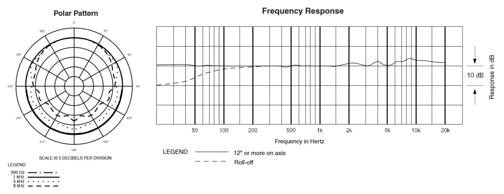audio technica at4022 condenser mic