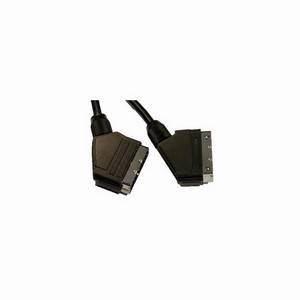 Scart plug -Scart socket